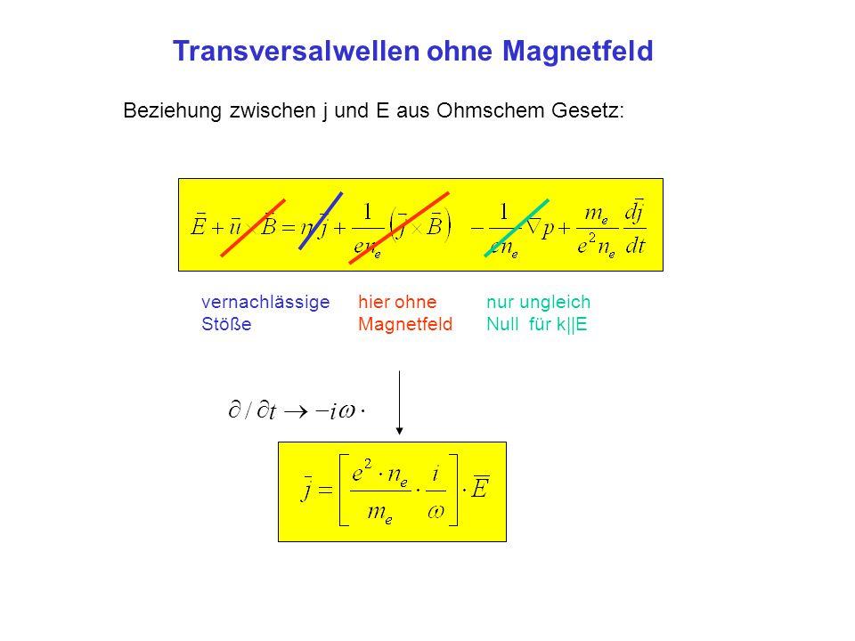 Transversalwellen ohne Magnetfeld Beziehung zwischen j und E aus Ohmschem Gesetz: hier ohne Magnetfeld vernachlässige Stöße nur ungleich Null für k||E