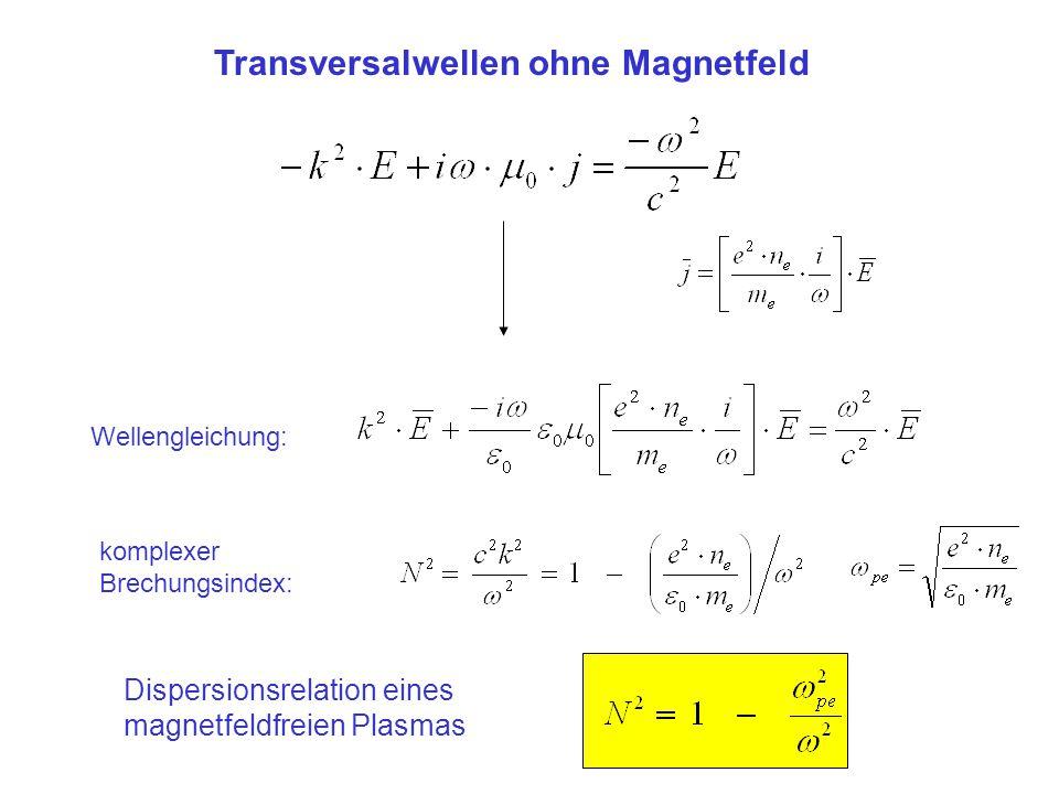 Wellengleichung: komplexer Brechungsindex: Dispersionsrelation eines magnetfeldfreien Plasmas Transversalwellen ohne Magnetfeld