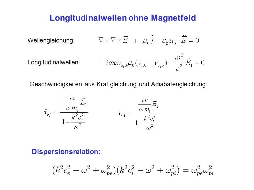 Longitudinalwellen ohne Magnetfeld Dispersionsrelation: Wellengleichung: Longitudinalwellen: Geschwindigkeiten aus Kraftgleichung und Adiabatengleichu