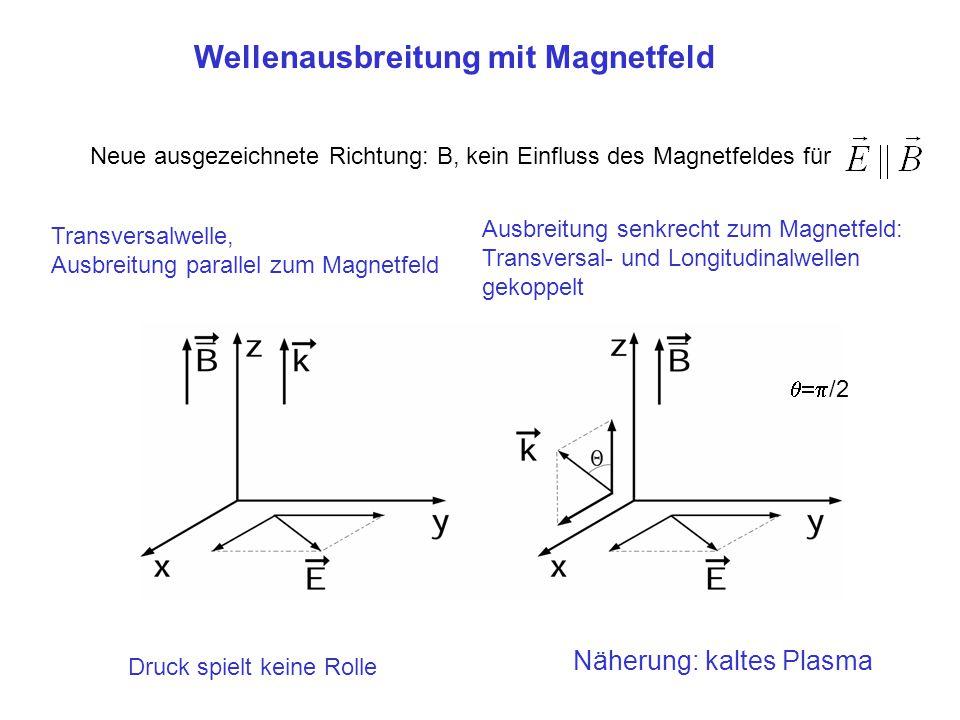 Wellenausbreitung mit Magnetfeld Neue ausgezeichnete Richtung: B,kein Einfluss des Magnetfeldes für Druck spielt keine Rolle Näherung: kaltes Plasma T