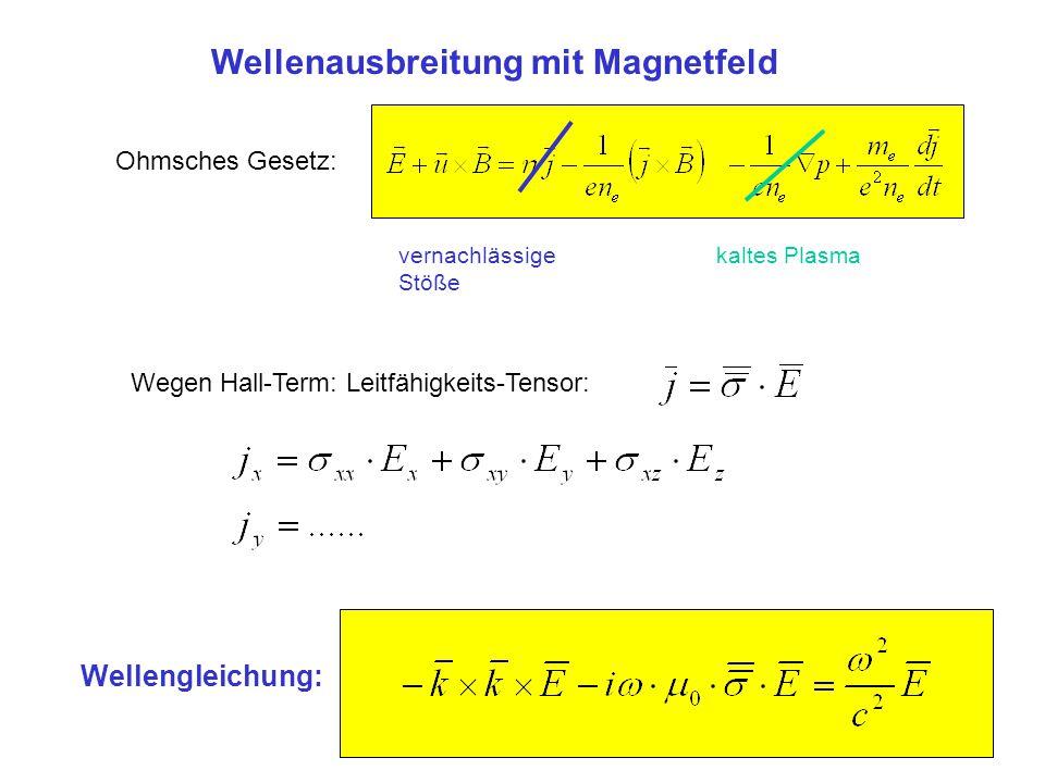 Wellenausbreitung mit Magnetfeld Ohmsches Gesetz: vernachlässige Stöße kaltes Plasma Wegen Hall-Term: Leitfähigkeits-Tensor: Wellengleichung: