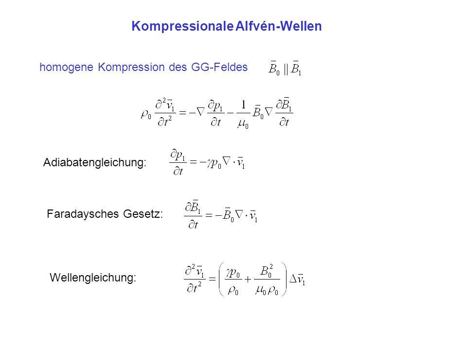 homogene Kompression des GG-Feldes Adiabatengleichung: Faradaysches Gesetz: Wellengleichung: Kompressionale Alfvén-Wellen