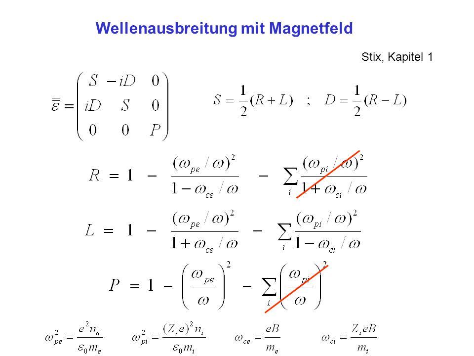 Wellenausbreitung mit Magnetfeld Stix, Kapitel 1