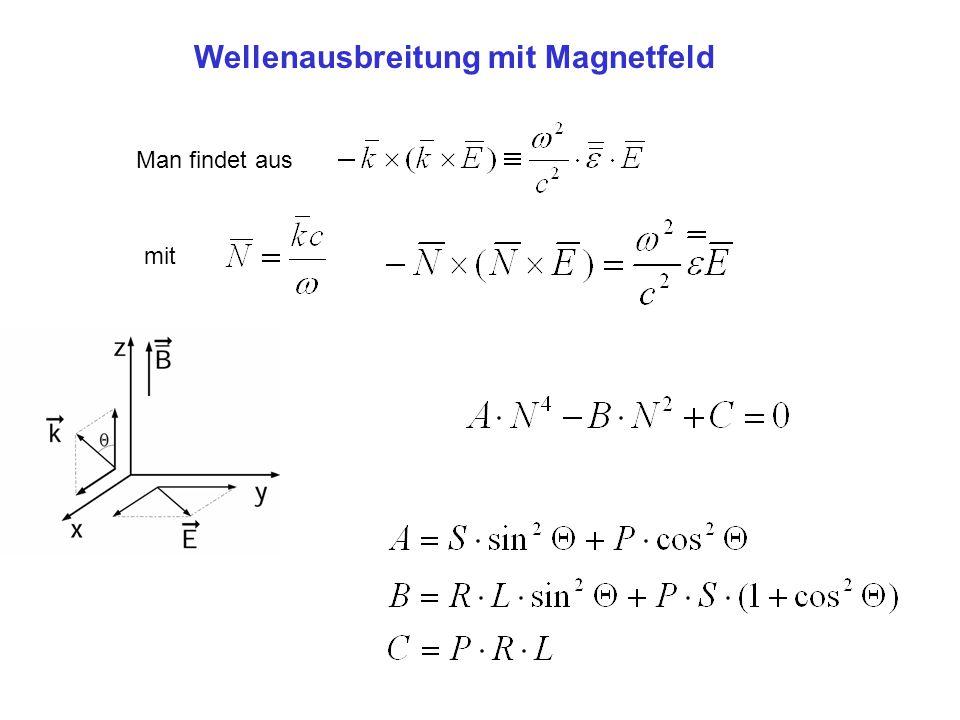 Wellenausbreitung mit Magnetfeld Man findet aus mit