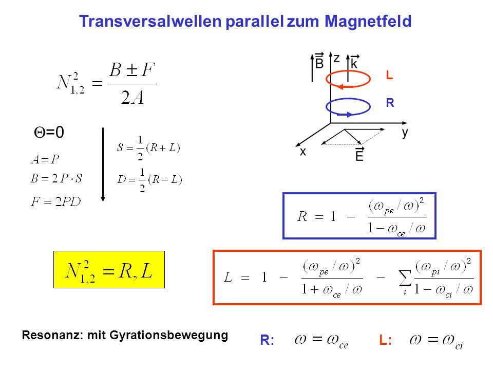 Transversalwellen parallel zum Magnetfeld  =0 R L Resonanz: mit Gyrationsbewegung R:L: