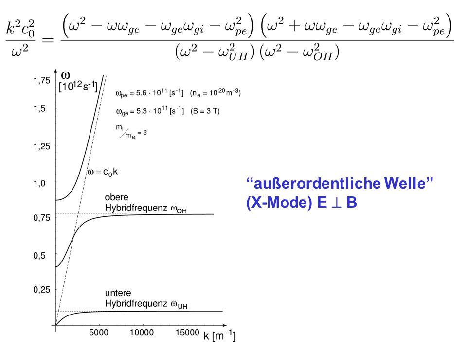 """""""außerordentliche Welle"""" (X-Mode) E  B"""