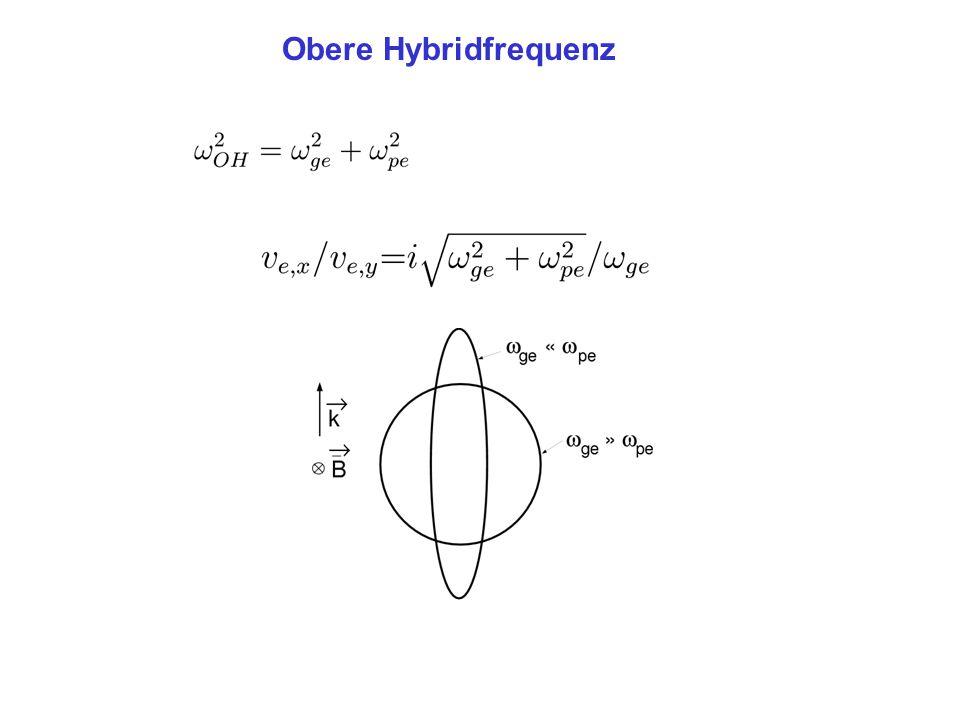 Obere Hybridfrequenz