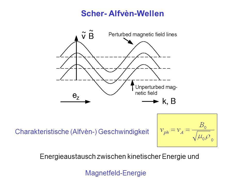 Scher- Alfvèn-Wellen Magnetfeld-Energie Energieaustausch zwischen kinetischer Energie und Charakteristische (Alfvèn-) Geschwindigkeit