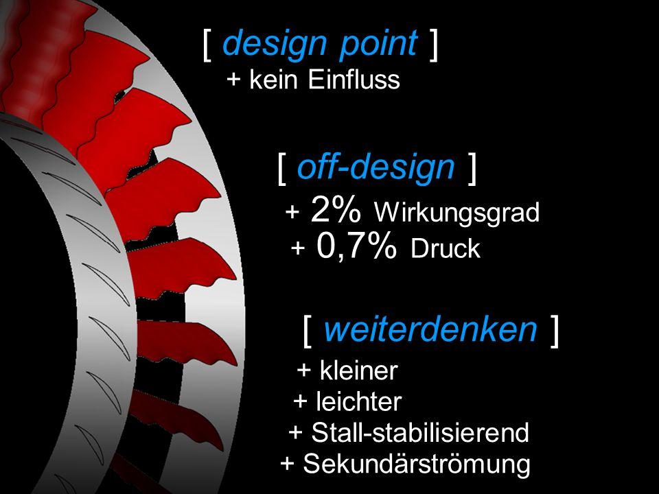 15 © 2009 – RWTH Aachen / IST/ Weller + 2% Wirkungsgrad + 0,7% Druck + leichter [ weiterdenken ] [ design point ] [ off-design ] + kein Einfluss + Sekundärströmung + kleiner + Stall-stabilisierend