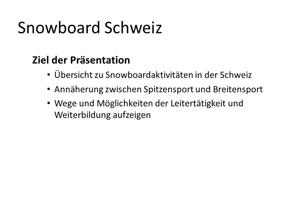Snowboard Schweiz Ziel der Präsentation Übersicht zu Snowboardaktivitäten in der Schweiz Annäherung zwischen Spitzensport und Breitensport Wege und Möglichkeiten der Leitertätigkeit und Weiterbildung aufzeigen