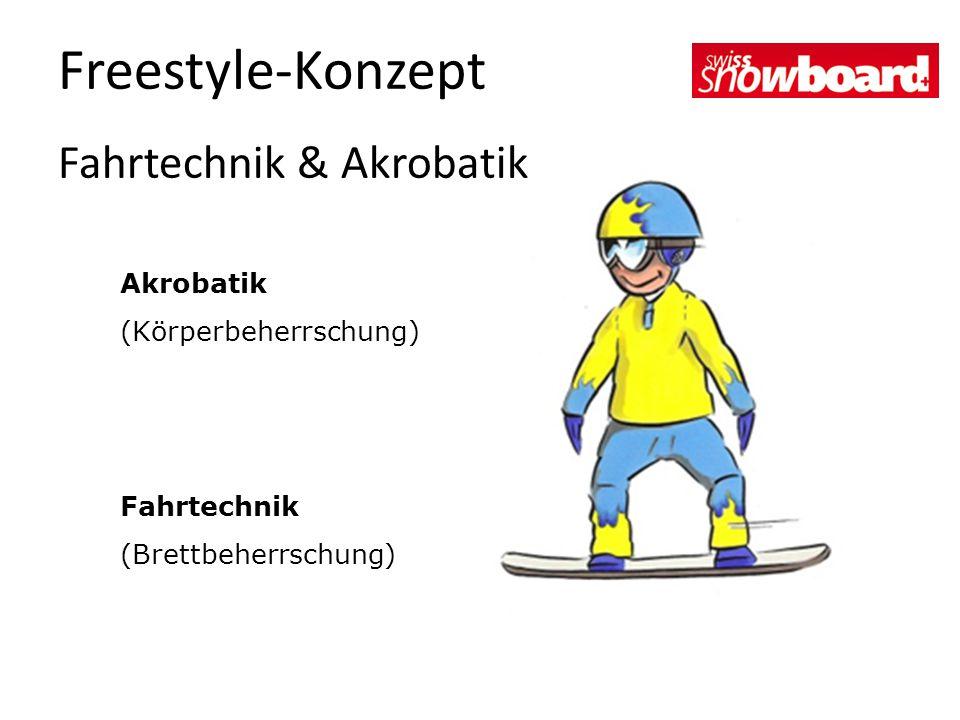 Akrobatik (Körperbeherrschung) Fahrtechnik (Brettbeherrschung) Freestyle-Konzept Fahrtechnik & Akrobatik