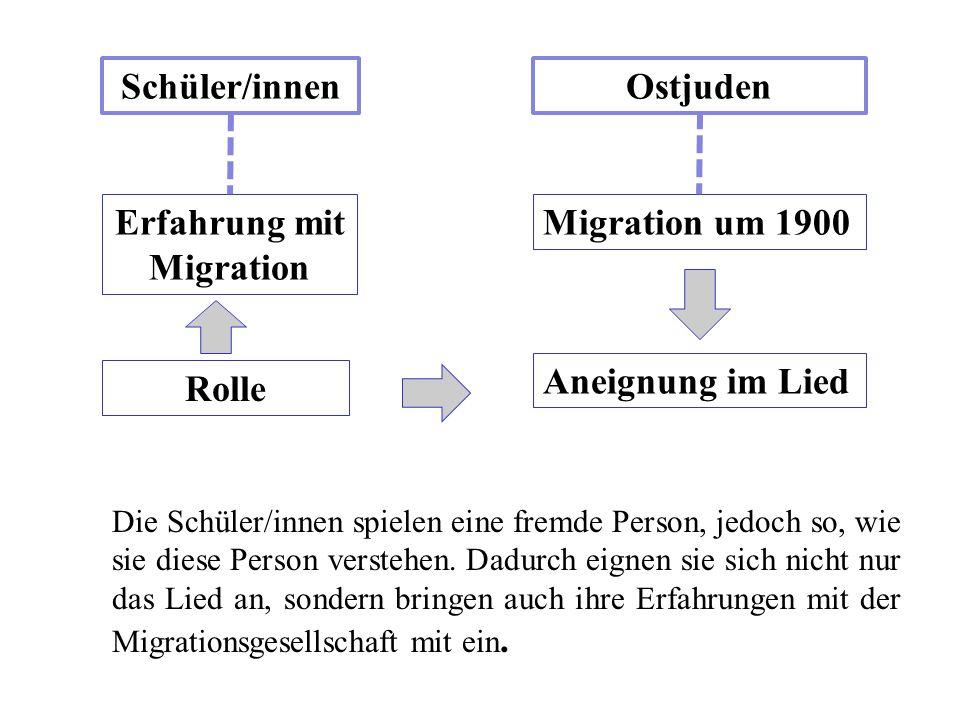 Schüler/innen Migration um 1900 Aneignung im Lied Ostjuden Erfahrung mit Migration Rolle Die Schüler/innen spielen eine fremde Person, jedoch so, wie sie diese Person verstehen.