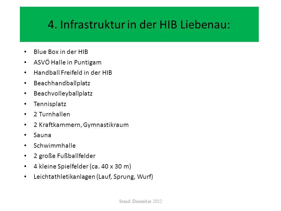 4. Infrastruktur in der HIB Liebenau: Blue Box in der HIB ASVÖ Halle in Puntigam Handball Freifeld in der HIB Beachhandballplatz Beachvolleyballplatz