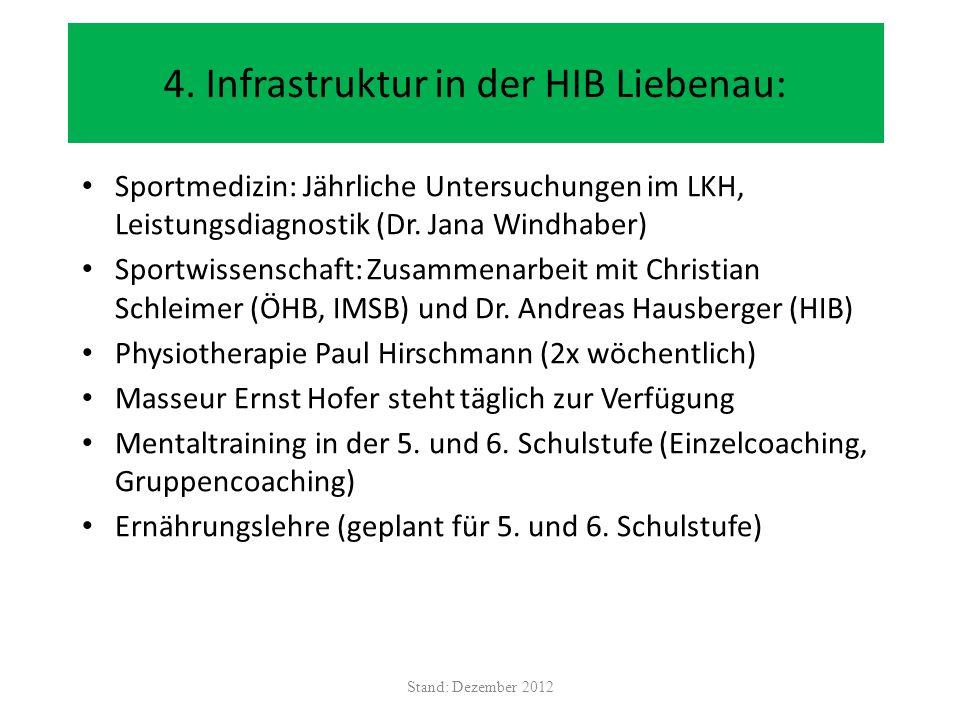 4. Infrastruktur in der HIB Liebenau: Sportmedizin: Jährliche Untersuchungen im LKH, Leistungsdiagnostik (Dr. Jana Windhaber) Sportwissenschaft: Zusam