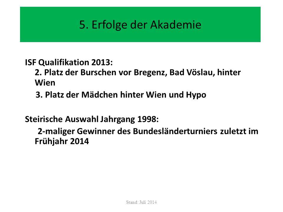 5. Erfolge der Akademie ISF Qualifikation 2013: 2. Platz der Burschen vor Bregenz, Bad Vöslau, hinter Wien 3. Platz der Mädchen hinter Wien und Hypo S