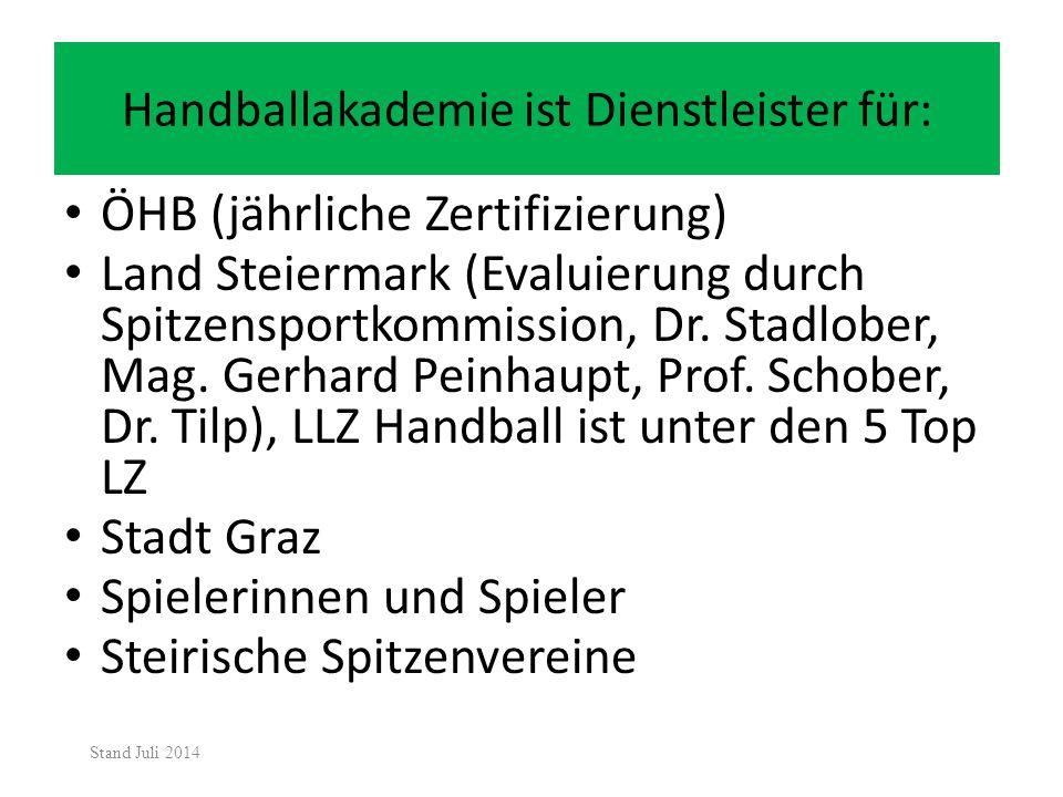 Qualitätssicherung ÖHB (jährliche Zertifizierung) Land Steiermark (Evaluierung durch Spitzensportkommission, Dr. Stadlober, Mag. Gerhard Peinhaupt, Pr