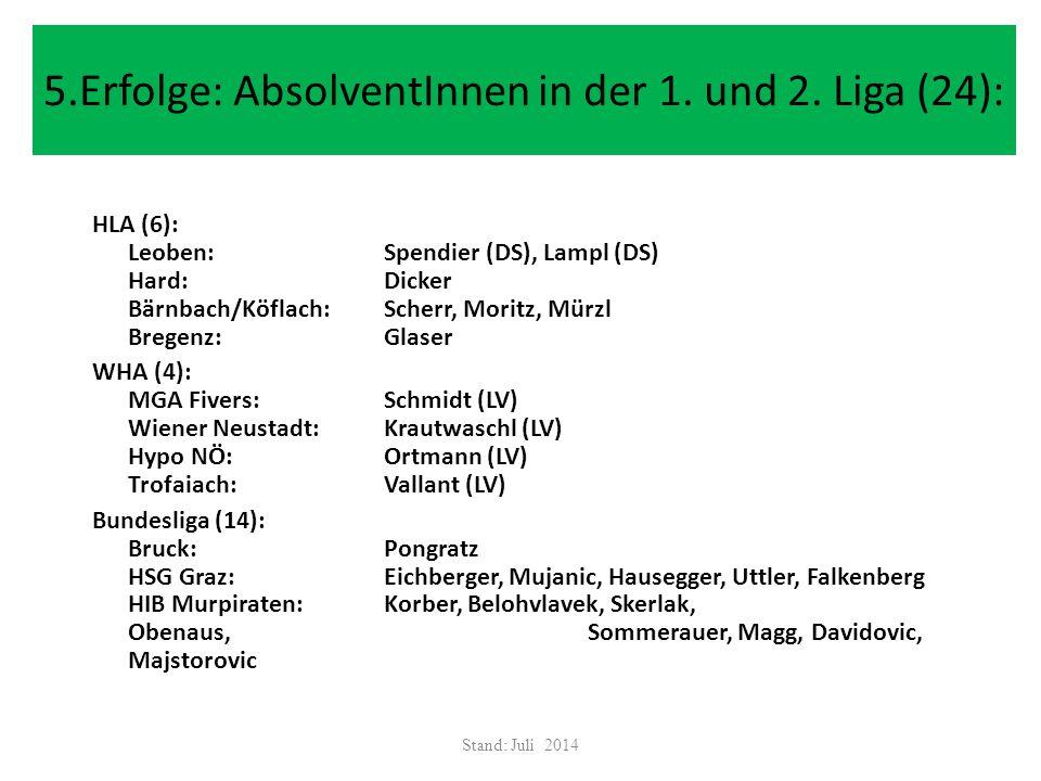 5.Erfolge: AbsolventInnen in der 1. und 2. Liga (24): HLA (6): Leoben: Spendier (DS), Lampl (DS) Hard: Dicker Bärnbach/Köflach:Scherr, Moritz, Mürzl B