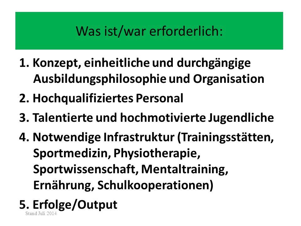 Qualitätssicherung 1. Konzept, einheitliche und durchgängige Ausbildungsphilosophie und Organisation 2. Hochqualifiziertes Personal 3. Talentierte und