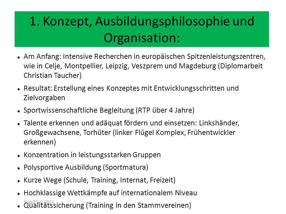 Qualitätssicherung Am Anfang: Intensive Recherchen in europäischen Spitzenleistungszentren, wie in Celje, Montpellier, Leipzig, Veszprem und Magdeburg