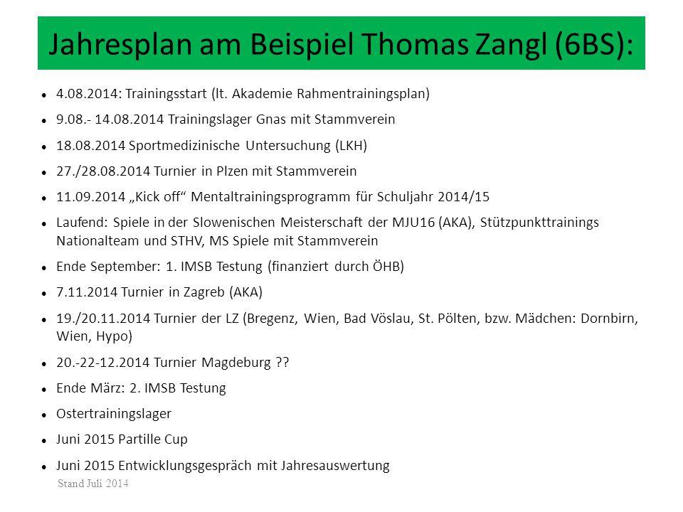 4.08.2014: Trainingsstart (lt. Akademie Rahmentrainingsplan) 9.08.- 14.08.2014 Trainingslager Gnas mit Stammverein 18.08.2014 Sportmedizinische Unters