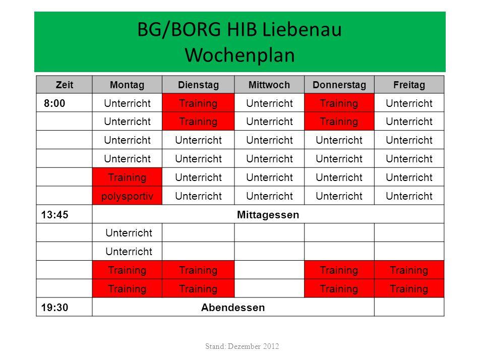 BG/BORG HIB Liebenau Wochenplan Stand: Dezember 2012 ZeitMontagDienstagMittwochDonnerstagFreitag 8:00UnterrichtTrainingUnterrichtTrainingUnterricht Tr