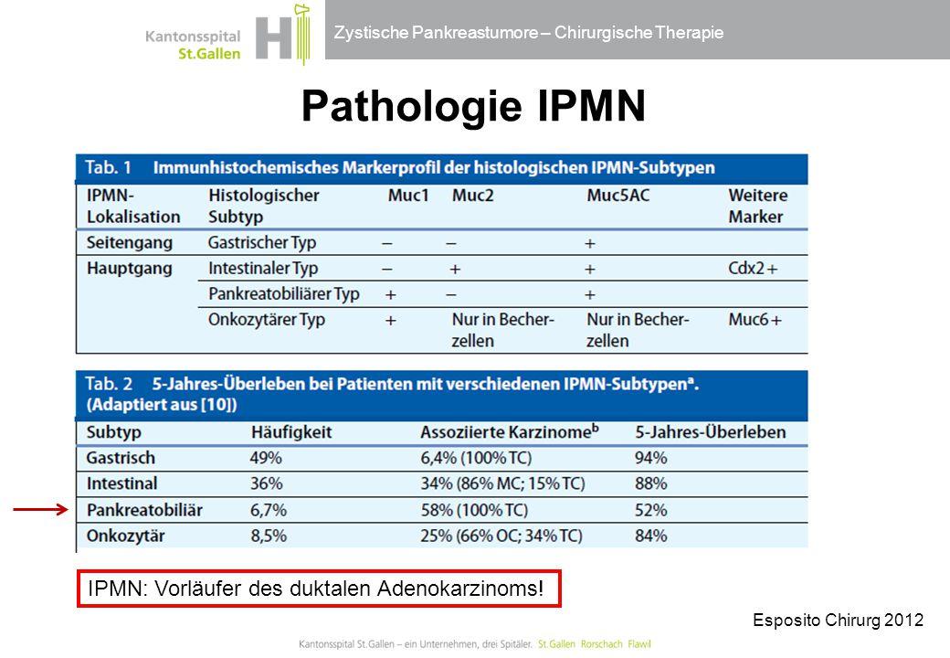 Zystische Pankreastumore – Chirurgische Therapie Pathologie IPMN Esposito Chirurg 2012 IPMN: Vorläufer des duktalen Adenokarzinoms!