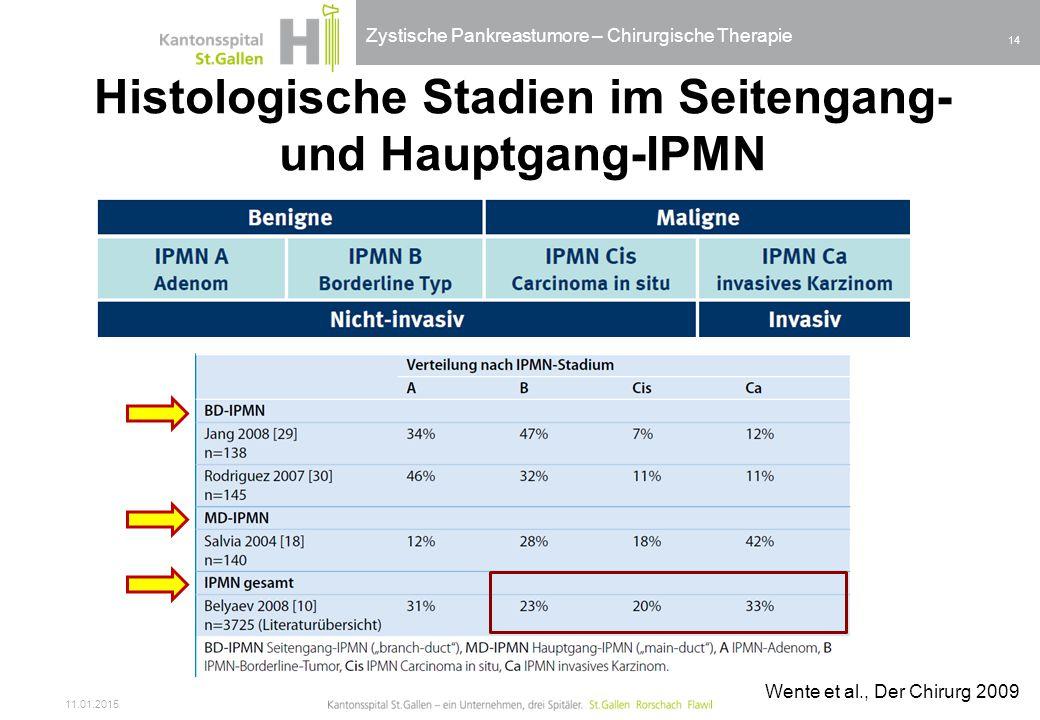 Zystische Pankreastumore – Chirurgische Therapie Histologische Stadien im Seitengang- und Hauptgang-IPMN 11.01.2015 14 Wente et al., Der Chirurg 2009