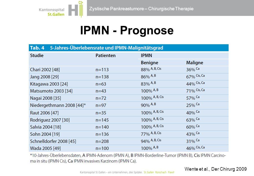 Zystische Pankreastumore – Chirurgische Therapie Wente et al., Der Chirurg 2009 IPMN - Prognose