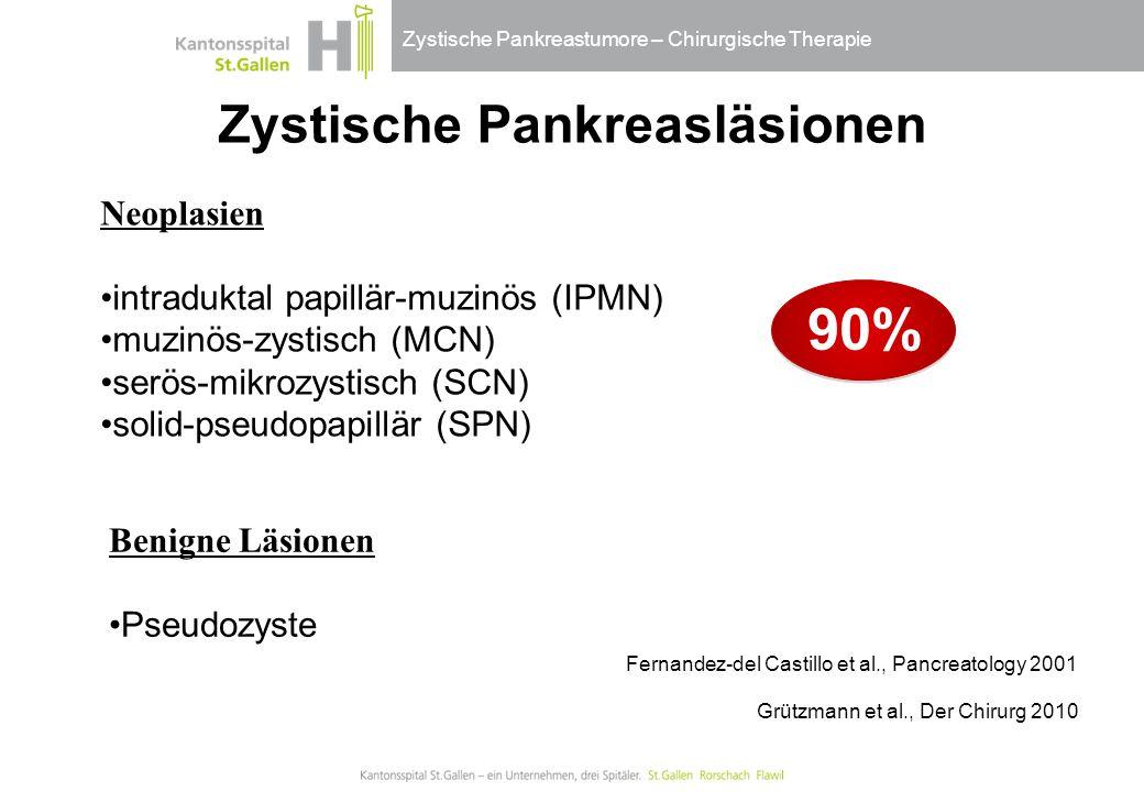 Zystische Pankreastumore – Chirurgische Therapie Zystische Pankreasläsionen Neoplasien intraduktal papillär-muzinös (IPMN) muzinös-zystisch (MCN) serö