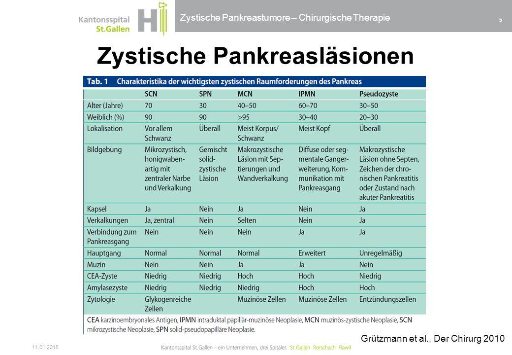 Zystische Pankreastumore – Chirurgische Therapie 11.01.2015 5 Zystische Pankreasläsionen Grützmann et al., Der Chirurg 2010