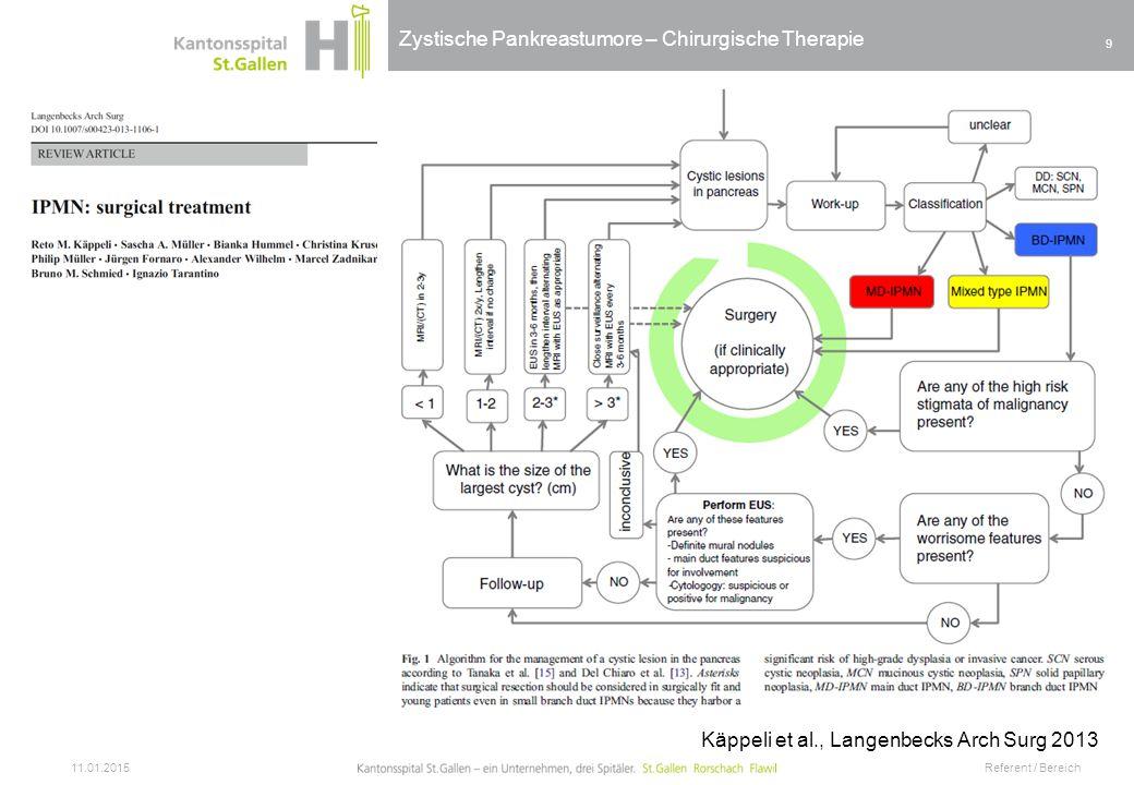 Zystische Pankreastumore – Chirurgische Therapie 11.01.2015 Referent / Bereich 9 Käppeli et al., Langenbecks Arch Surg 2013