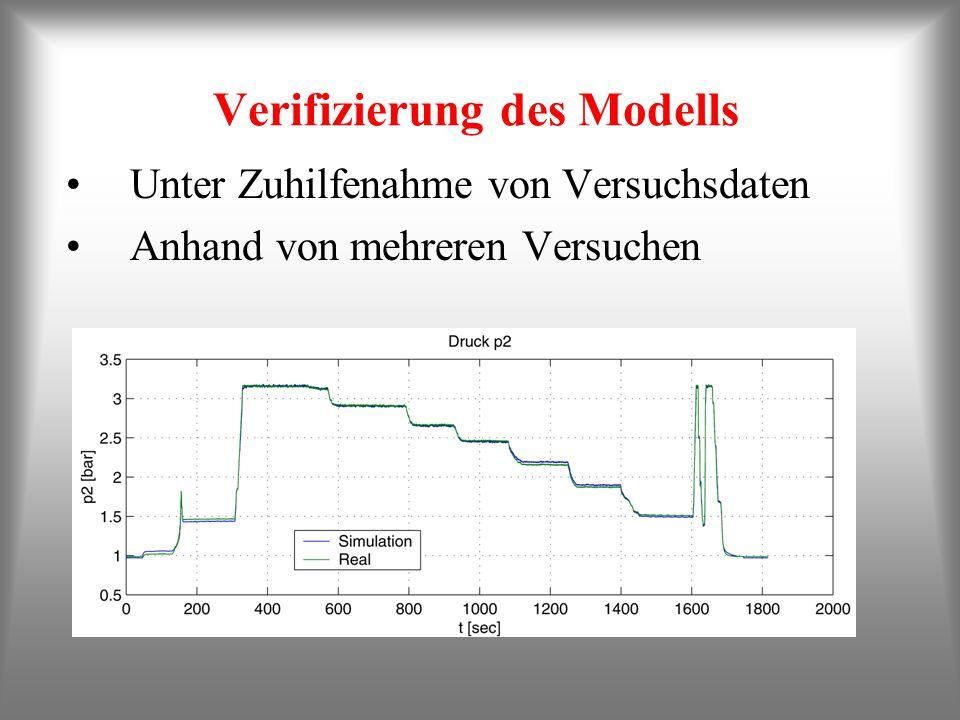 Verifizierung des Modells Unter Zuhilfenahme von Versuchsdaten Anhand von mehreren Versuchen