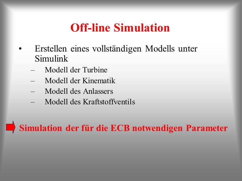Off-line Simulation Erstellen eines vollständigen Modells unter Simulink –Modell der Turbine –Modell der Kinematik –Modell des Anlassers –Modell des Kraftstoffventils Simulation der für die ECB notwendigen Parameter