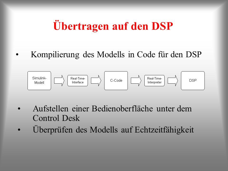 Übertragen auf den DSP Kompilierung des Modells in Code für den DSP Aufstellen einer Bedienoberfläche unter dem Control Desk Überprüfen des Modells auf Echtzeitfähigkeit