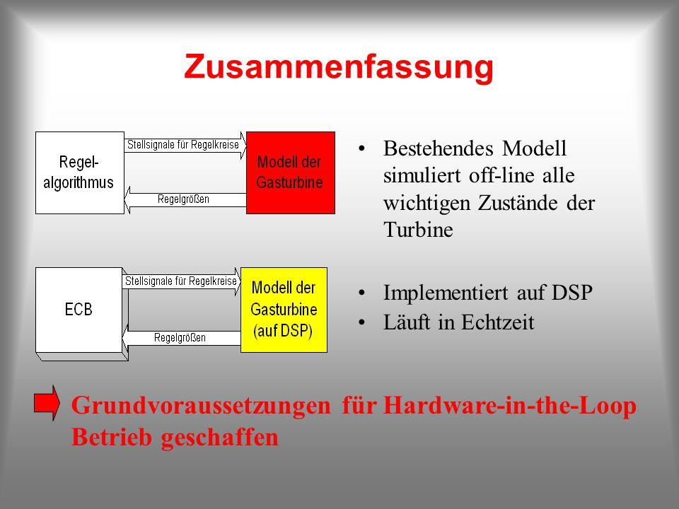 Zusammenfassung Bestehendes Modell simuliert off-line alle wichtigen Zustände der Turbine Implementiert auf DSP Läuft in Echtzeit Grundvoraussetzungen