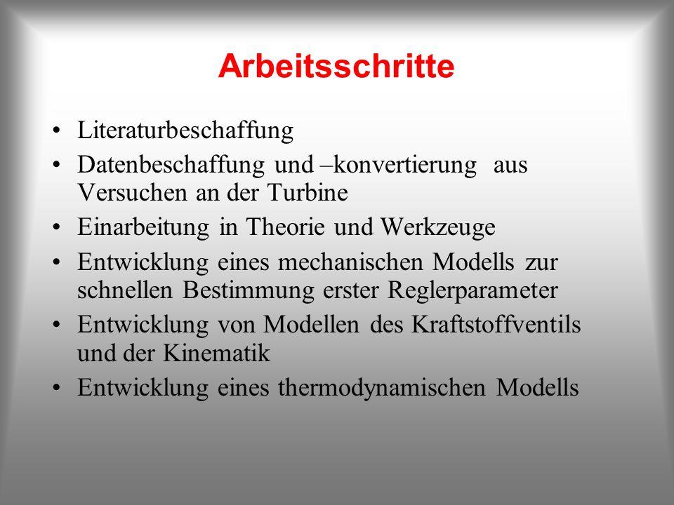 Arbeitsschritte Literaturbeschaffung Datenbeschaffung und –konvertierung aus Versuchen an der Turbine Einarbeitung in Theorie und Werkzeuge Entwicklun