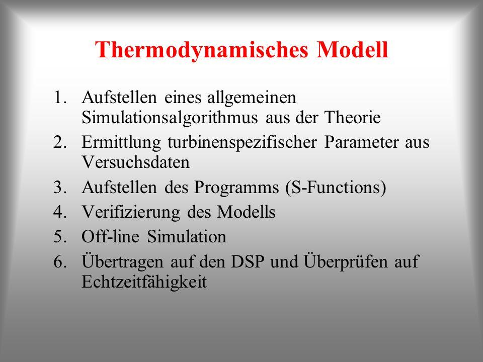 Thermodynamisches Modell 1.Aufstellen eines allgemeinen Simulationsalgorithmus aus der Theorie 2.Ermittlung turbinenspezifischer Parameter aus Versuchsdaten 3.Aufstellen des Programms (S-Functions) 4.Verifizierung des Modells 5.Off-line Simulation 6.Übertragen auf den DSP und Überprüfen auf Echtzeitfähigkeit