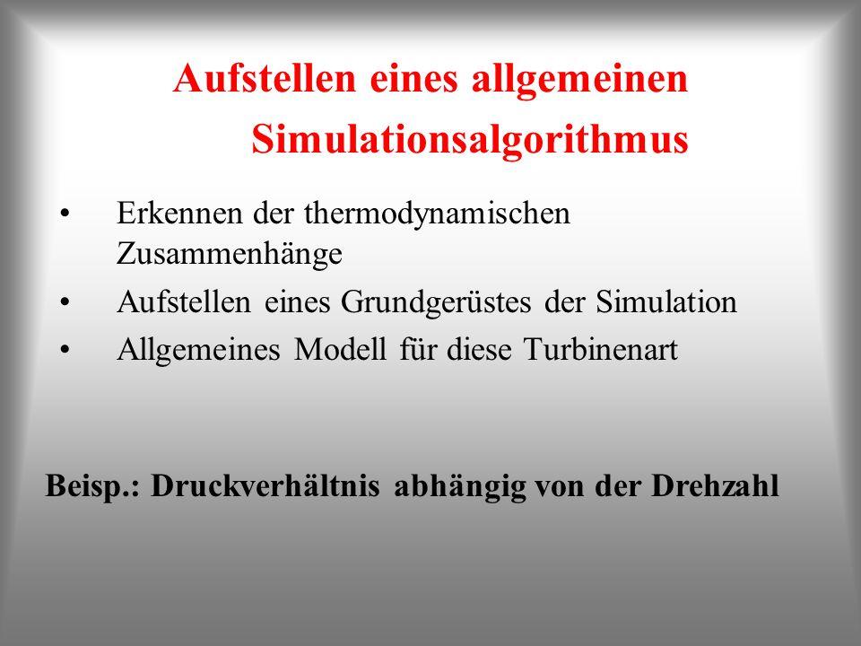 Aufstellen eines allgemeinen Simulationsalgorithmus Erkennen der thermodynamischen Zusammenhänge Aufstellen eines Grundgerüstes der Simulation Allgemeines Modell für diese Turbinenart Beisp.: Druckverhältnis abhängig von der Drehzahl