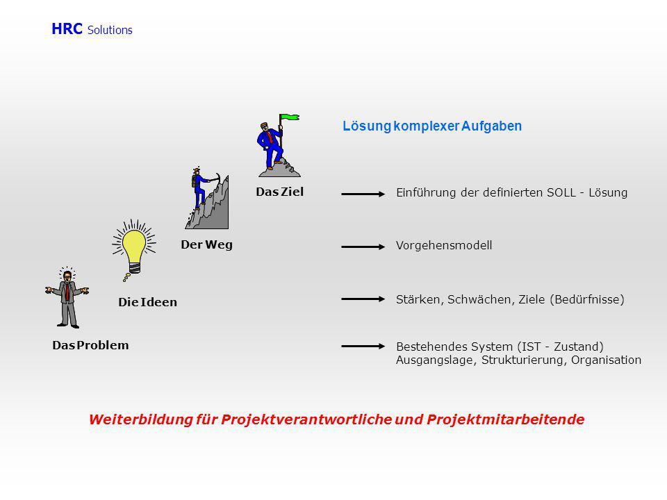 HRC Solutions Weiterbildung für Projektverantwortliche und Projektmitarbeitende Lösung komplexer Aufgaben Problem Bestehendes System (IST - Zustand) Ausgangslage, Strukturierung, Organisation Das Problem IdeenDie Stärken, Schwächen, Ziele (Bedürfnisse) Ideen DerWeg Vorgehensmodell DerWegDasZiel Einführung der definierten SOLL - Lösung DasZiel