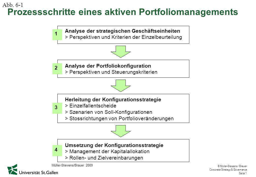 © Müller-Stewens / Brauer Corporate Strategy & Governance Seite 1 Analyse der Portfoliokonfiguration > Perspektiven und Steuerungskriterien 2 Herleitu