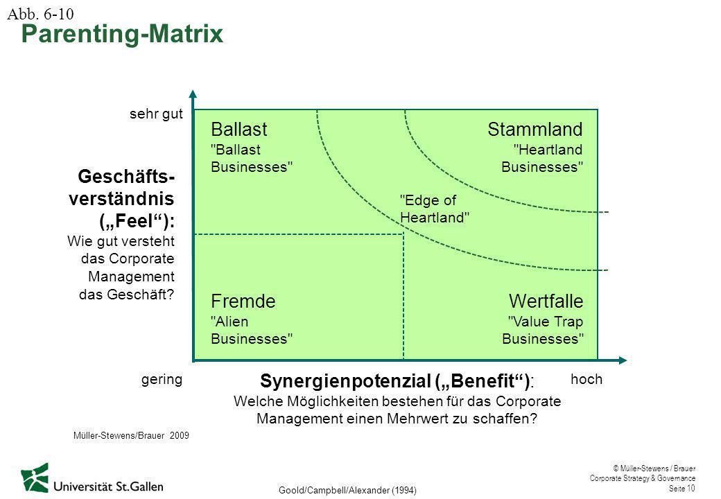 """© Müller-Stewens / Brauer Corporate Strategy & Governance Seite 10 Goold/Campbell/Alexander (1994) Geschäfts- verständnis (""""Feel ): Wie gut versteht das Corporate Management das Geschäft."""