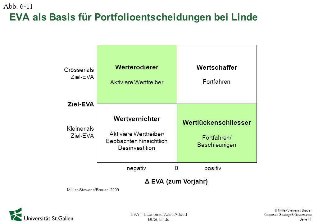 © Müller-Stewens / Brauer Corporate Strategy & Governance Seite 11 EVA als Basis für Portfolioentscheidungen bei Linde EVA = Economic Value Added BCG, Linde Werterodierer Aktiviere Werttreiber Wertschaffer Fortfahren Wertvernichter Aktiviere Werttreiber/ Beobachten hinsichtlich Desinvestition Wertlückenschliesser Fortfahren/ Beschleunigen 0positiv Kleiner als Ziel-EVA negativ Δ EVA (zum Vorjahr) Grösser als Ziel-EVA Abb.