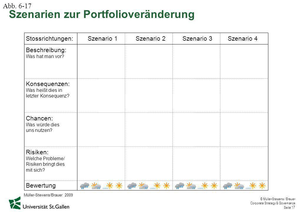 © Müller-Stewens / Brauer Corporate Strategy & Governance Seite 17 Szenario 1Szenario 2Szenario 3Szenario 4 Beschreibung: Was hat man vor? Konsequenze