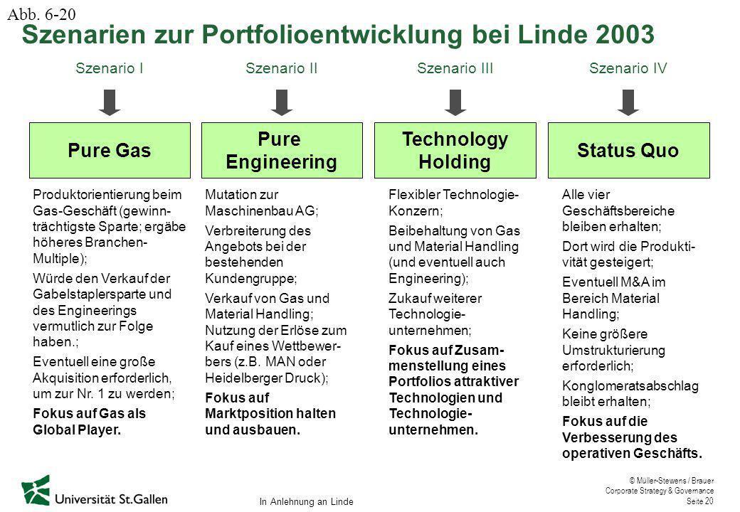 © Müller-Stewens / Brauer Corporate Strategy & Governance Seite 20 Szenario ISzenario IISzenario IIISzenario IV Produktorientierung beim Gas-Geschäft