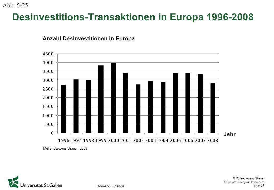 © Müller-Stewens / Brauer Corporate Strategy & Governance Seite 25 Anzahl Desinvestitionen in Europa Jahr Desinvestitions-Transaktionen in Europa 1996-2008 Thomson Financial Abb.