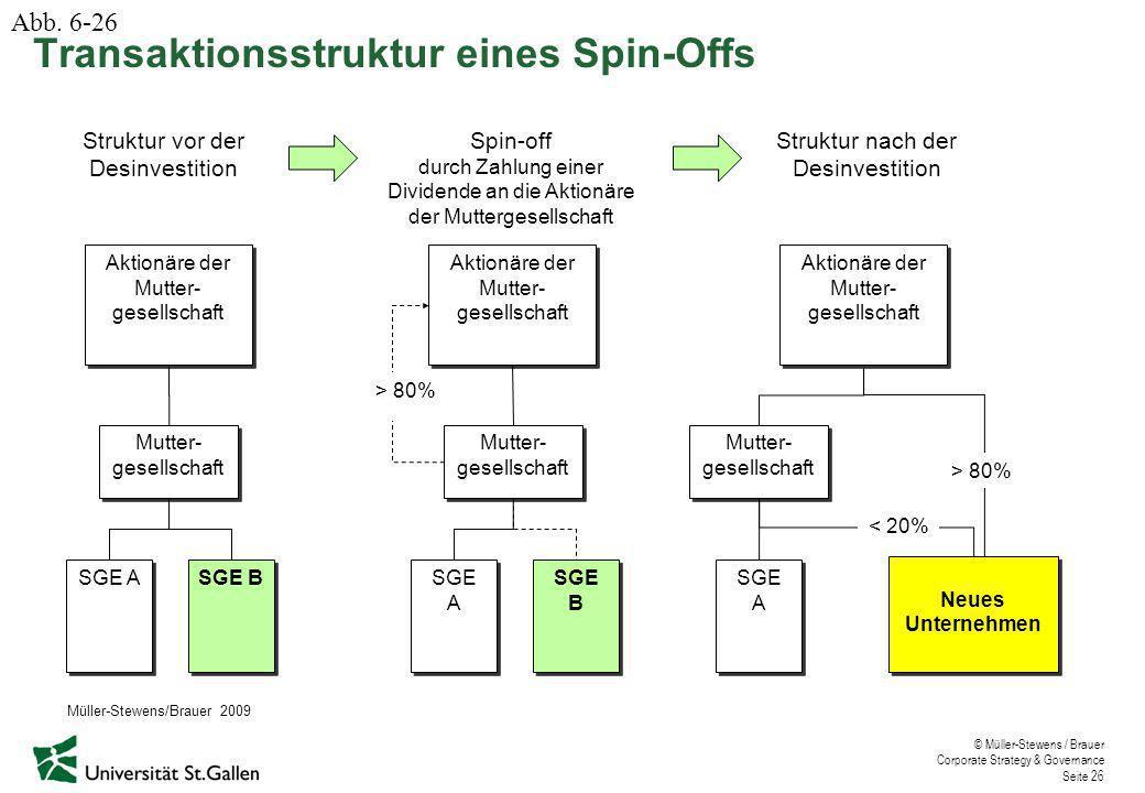 © Müller-Stewens / Brauer Corporate Strategy & Governance Seite 26 Aktionäre der Mutter- gesellschaft Mutter- gesellschaft SGE A SGE B Struktur vor de