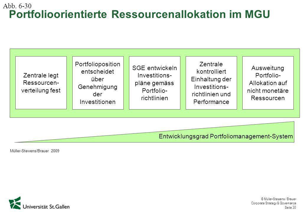 © Müller-Stewens / Brauer Corporate Strategy & Governance Seite 30 Zentrale legt Ressourcen- verteilung fest Portfolioposition entscheidet über Genehm