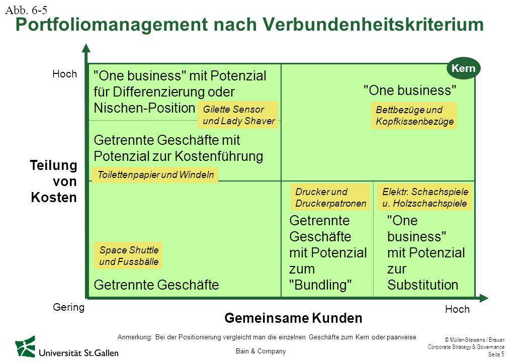 © Müller-Stewens / Brauer Corporate Strategy & Governance Seite 5 Bain & Company Anmerkung: Bei der Positionierung vergleicht man die einzelnen Geschä