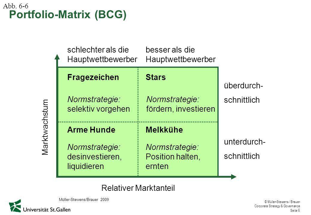 © Müller-Stewens / Brauer Corporate Strategy & Governance Seite 6 Marktwachstum überdurch- schnittlich unterdurch- schnittlich schlechter als die Hauptwettbewerber besser als die Hauptwettbewerber FragezeichenStars Arme HundeMelkkühe Normstrategie: selektiv vorgehen Normstrategie: fördern, investieren Normstrategie: desinvestieren, liquidieren Normstrategie: Position halten, ernten Relativer Marktanteil Portfolio-Matrix (BCG) Abb.