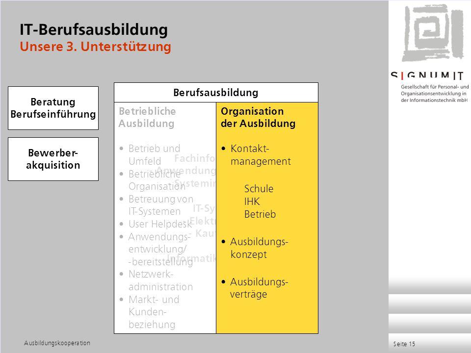 Ausbildungskooperation Seite 15 Fachinformatiker - Anwendungsentwicklung - Systemintegration IT-System - Elektroniker - Kaufleute Informatikkaufleute